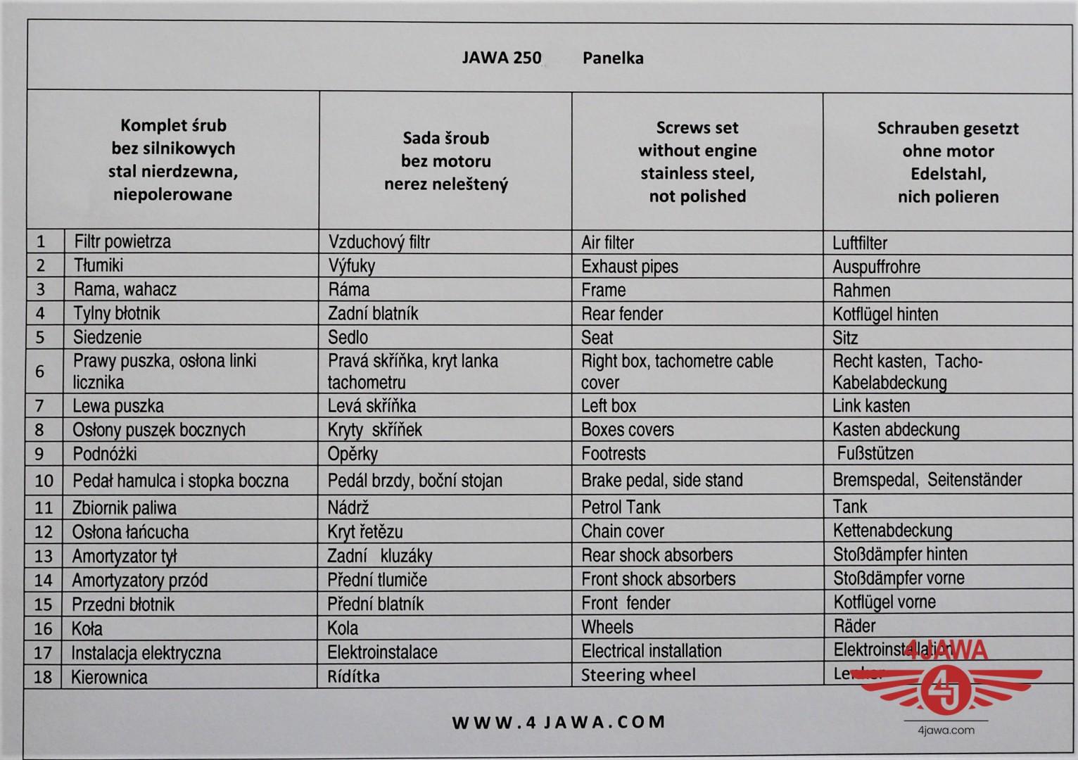 Screw Set All Without Engine Stainless Jawa 250 Panelka